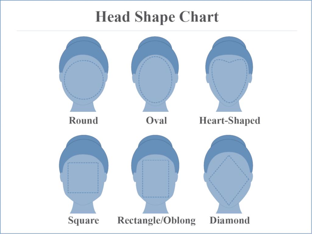 Head Shapes Chart
